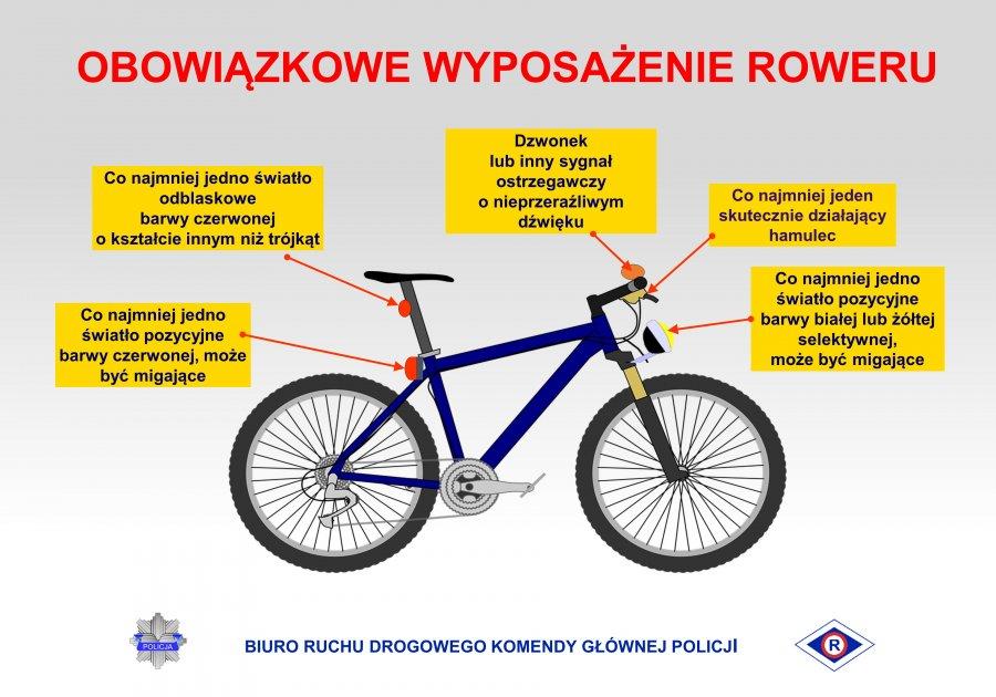 Policja apeluje — Rowerzysto! Kręć bezpiecznie! 1