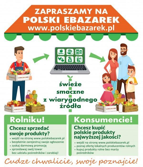 """""""Cudze chwalicie, swoje poznajcie"""" czyli polskiebazarek.pl 1"""