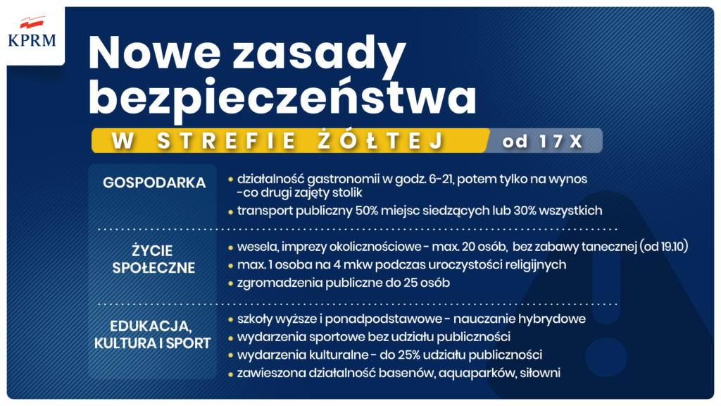 Od soboty Częstochowa i powiaty: częstochowski i kłobucki w czerwonej strefie. Rząd ogłosił mały lockdown 3