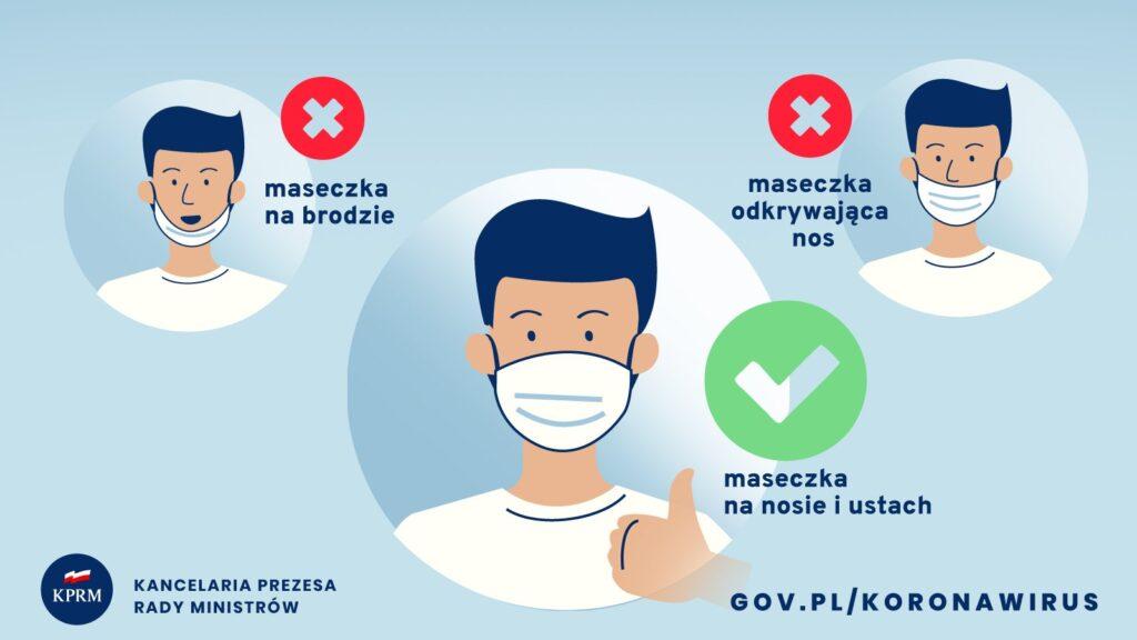 Od soboty cała Polska jest strefą żółtą. W walce z koronowirusem ma pomóc obowiązek noszenia maseczek w całej przestrzeni publicznej 2