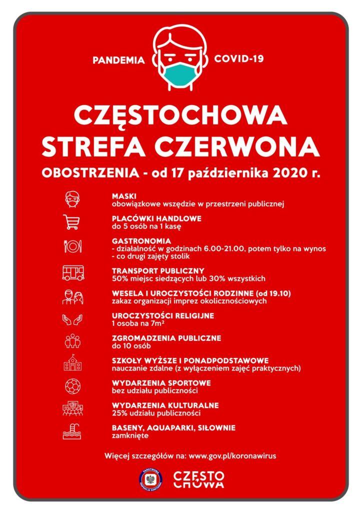 Od dzisiaj Częstochowa oraz powiaty: częstochowski i kłobucki w czerwonej strefie 1