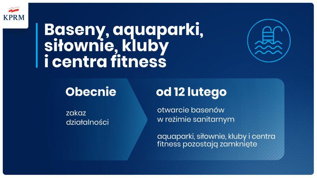 Zmiany w obostrzeniach. W połowie lutego otwarte zostaną kina, teatry, baseny, stoki narciarskie i hotele 2