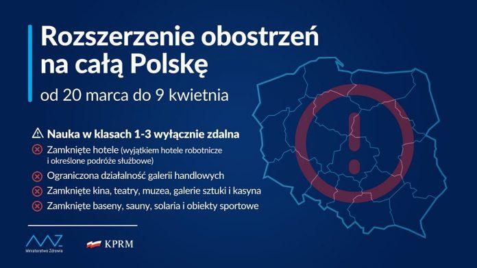 Nowe obostrzenia od 20 marca obejmą całą Polskę! [LISTA ZMIAN] 2