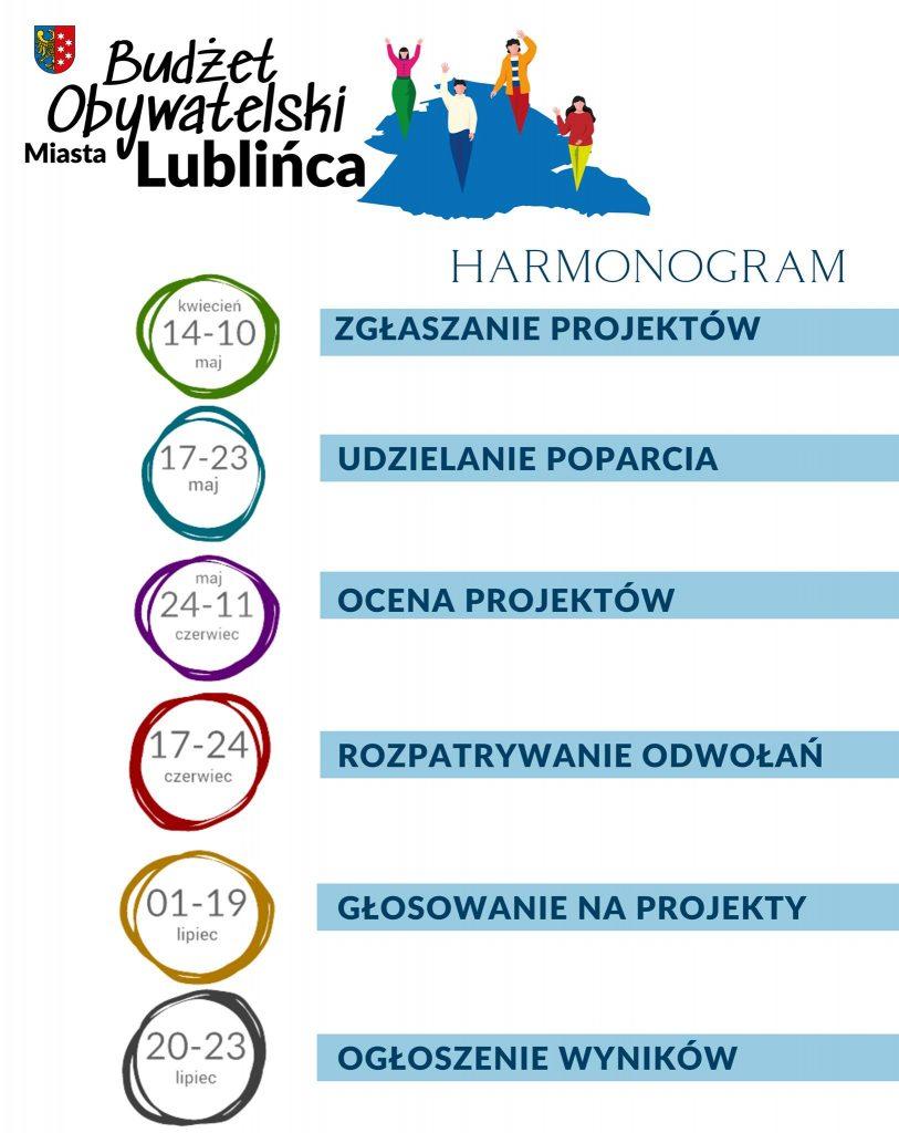 Budżet obywatelski w Lublińcu. Można już zgłaszać swoje projekty! 1