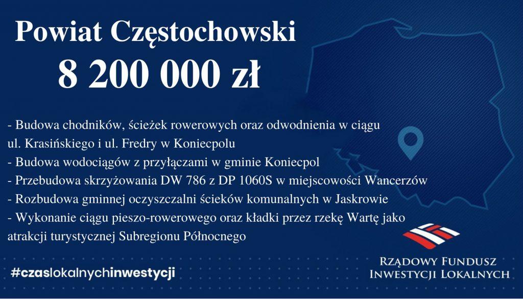 Tablica Powiat Częstochowski
