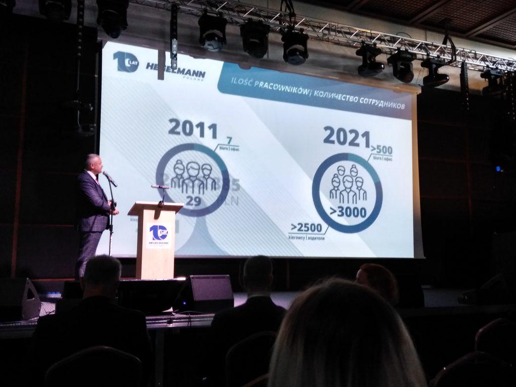 10 lat sukcesów i dynamicznego rozwoju – jubileusz spółki Hegelmann Poland 3
