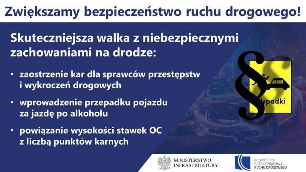Piraci drogowi i pijani kierowcy mają być ostrzej karani. Rząd szykuje zmiany w prawie 2