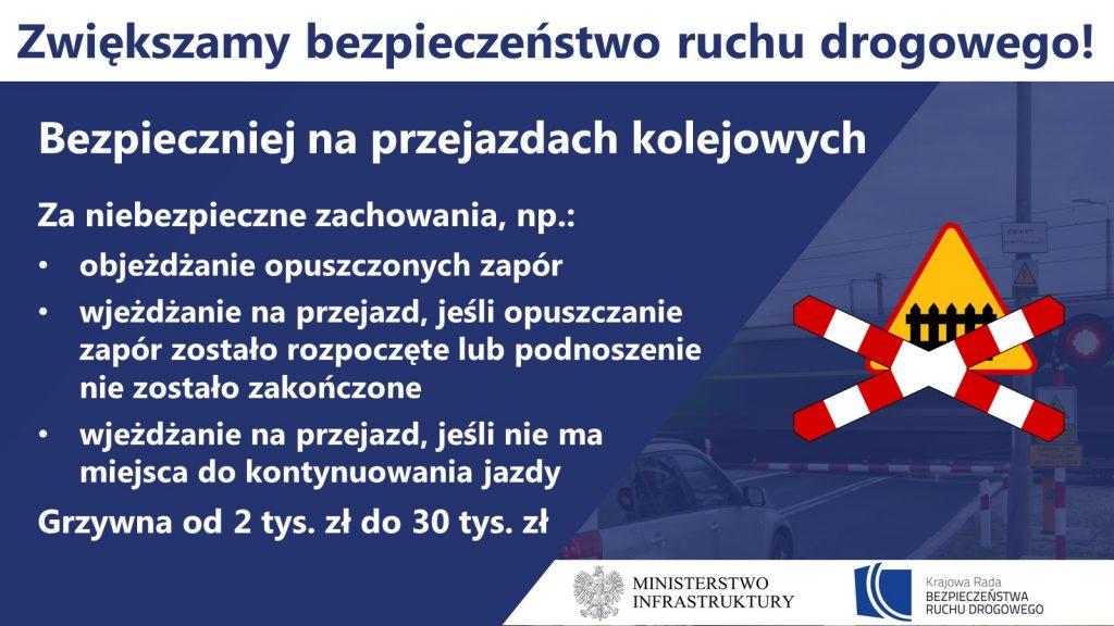 Piraci drogowi i pijani kierowcy mają być ostrzej karani. Rząd szykuje zmiany w prawie 4